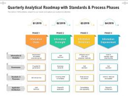 Quarterly Analytical Roadmap With Standards And Process Phases