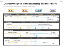 Quarterly Analytical Timeline Roadmap With Four Phases