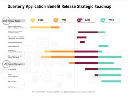 Quarterly Application Benefit Release Strategic Roadmap