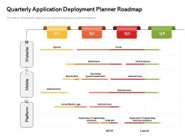 Quarterly Application Deployment Planner Roadmap
