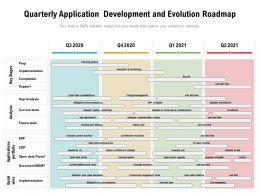 Quarterly Application Development And Evolution Roadmap