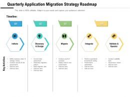 Quarterly Application Migration Strategy Roadmap