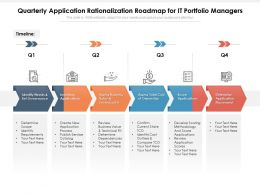 Quarterly Application Rationalization Roadmap For IT Portfolio Managers