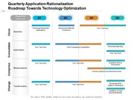 Quarterly Application Rationalization Roadmap Towards Technology Optimization