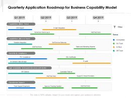 Quarterly Application Roadmap For Business Capability Model