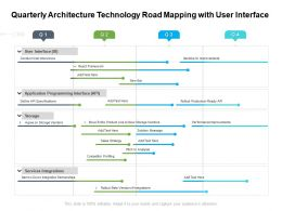 Quarterly Architecture Technology Road Mapping With User Interface