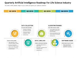 Quarterly Artificial Intelligence Roadmap For Life Science Industry