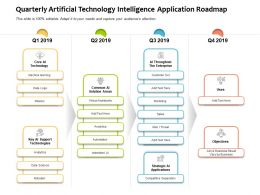 Quarterly Artificial Technology Intelligence Application Roadmap