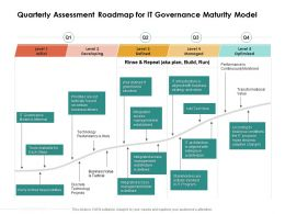 Quarterly Assessment Roadmap For IT Governance Maturity Model