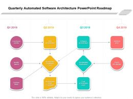 Quarterly Automated Software Architecture Powerpoint Roadmap