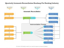 Quarterly Automatic Reconciliation Roadmap For Banking Industry