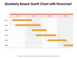 Quarterly Based Gantt Chart With Flowchart Ppt Powerpoint Presentation Layouts
