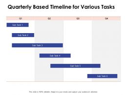 Quarterly Based Timeline For Various Tasks Ppt Powerpoint Presentation Summary