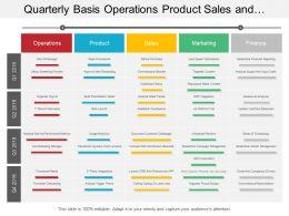 Quarterly Basis Operations Product Sales And Marketing Business Swimlane
