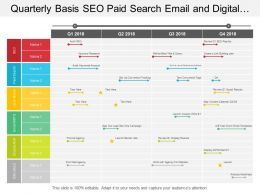 Quarterly Basis Seo Paid Search Email And Digital Marketing Timeline