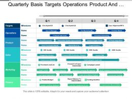 Quarterly Basis Targets Operations Product And Sales Business Timeline