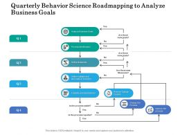 Quarterly Behavior Science Roadmapping To Analyze Business Goals