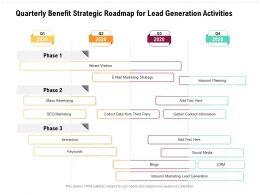 Quarterly Benefit Strategic Roadmap For Lead Generation Activities