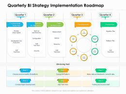 Quarterly BI Strategy Implementation Roadmap