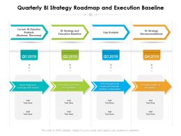 Quarterly BI Strategy Roadmap And Execution Baseline