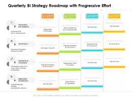 Quarterly BI Strategy Roadmap With Progressive Effort