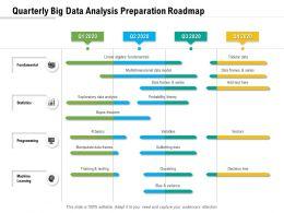 Quarterly Big Data Analysis Preparation Roadmap