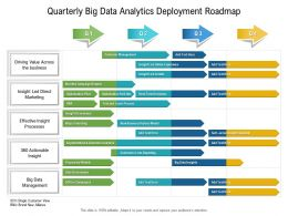 Quarterly Big Data Analytics Deployment Roadmap