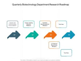Quarterly Biotechnology Department Research Roadmap