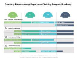 Quarterly Biotechnology Department Training Program Roadmap
