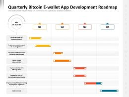 Quarterly Bitcoin E Wallet App Development Roadmap