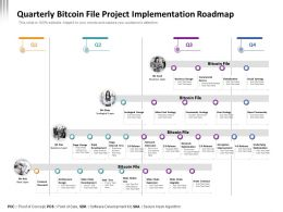 Quarterly Bitcoin File Project Implementation Roadmap