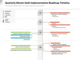 Quarterly Bitcoin Gold Implementation Roadmap Timeline