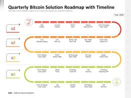 Quarterly Bitcoin Solution Roadmap With Timeline