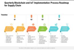 Quarterly Blockchain And IoT Implementation Process Roadmap For Supply Chain