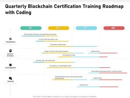 Quarterly Blockchain Certification Training Roadmap With Coding