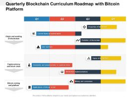 Quarterly Blockchain Curriculum Roadmap With Bitcoin Platform
