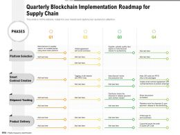Quarterly Blockchain Implementation Roadmap For Supply Chain