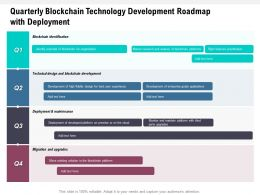Quarterly Blockchain Technology Development Roadmap With Deployment