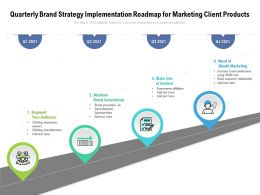 Quarterly Brand Strategy Implementation Roadmap For Marketing Client Products