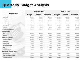 Quarterly Budget Analysis Depreciation Actual Ppt Powerpoint Presentation Slides Visuals