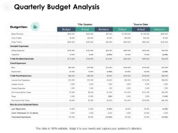 Quarterly Budget Analysis Expensese Ppt Powerpoint Presentation Pictures Topics