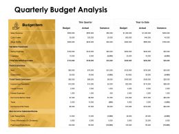 Quarterly Budget Analysis Interest Income Ppt Powerpoint Presentation Ideas Files