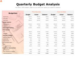 Quarterly Budget Analysis Ppt Powerpoint Presentation Summary Clipart