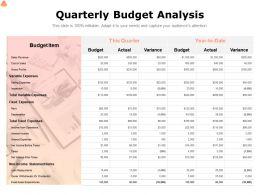 Quarterly Budget Analysis Ppt Powerpoint Presentation Summary Clipart
