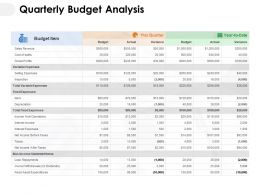 Quarterly Budget Analysis Ppt Powerpoint Presentation Templates