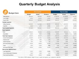 Quarterly Budget Analysis Sales Revenue Ppt Powerpoint Presentation Slides Good