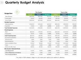 Quarterly Budget Analysis Variable Expenses Actual Ppt Powerpoint Presentation Model Example