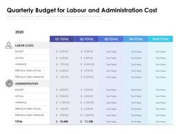 Quarterly Budget For Labour And Administration Cost