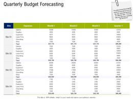 Quarterly Budget Forecasting Commercial Real Estate Property Management Ppt Summary Format