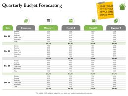 Quarterly Budget Forecasting Lease Pmts Ppt Powerpoint Presentation Icon Background Image